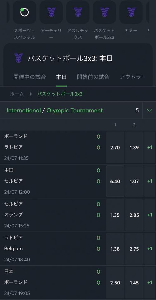 スポーツベット オリンピックオッズ